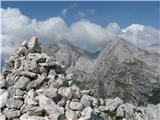 Kalški grebenrazgled z vrha