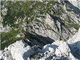 Kalški grebenpogled na sedlo iz vrha Kalške gore