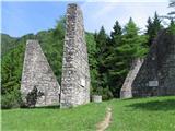 Gorska obeležja NOBPrelep pomnik   v vseh jezikih taboriščnikov