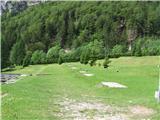 Gorska obeležja NOBNikoli več ravnic smrti, nikjer