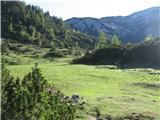 Kalški grebenPrelep pogled na planino Dolge njive