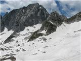 Jalovectudi pod Špičkom je še veliko snega
