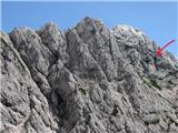 PlanjavaOznačena je Kovačnica, naraven preduh pod Staničevim vrhom. Vstopiš na sosednji strani, pogledaš pa ...