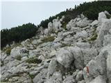 Kalški greben