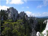 Gorska obeležja NOBBijele stijene