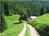 BegunjščicaPolška planina