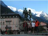 Mont Blanc / Monte BiancoIz leve Miha, Jure, Roman, Grega