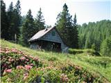 Planina Za Skalo in Kaluderlovska koča TNP