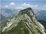 Planina Za Skalo in Kaluderpogled nazaj na Kaluder