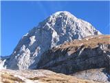 MangartMangrt - čudovita gora