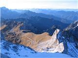 MangartMangrt - izredno razgledna gora