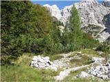 Mangartnad Ravnico pri puščici, ki kaže v desno, se gre v levo v gozd na mulatjero, ki pa je ne priporočam