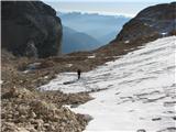 Monte Pelmo (3168)nekaj malega se gre čez sneg, včasih pa je tukaj kraljeval ogromen ledenik