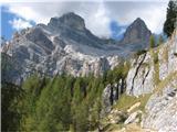Monte Pelmo (3168)pogled na obiskano goro