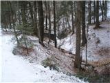 Gorska obeležja NOB...brunarica - lopa partizanske bolnice med votlino in gozdno cesto nedaleč od jase Formila...