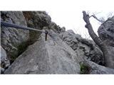 Gradiška turazačetek plezalnega dela