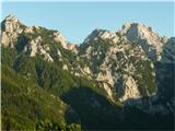 Krnička gora iz Matkove KrniceCilj je Krnička gora. Na slikci med Matkovo Kopo in Mrzlo goro