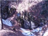 Gorska obeležja NOB...spominska plošča in votlina pod njo, kjer se je nahajala partizanska bolnica 2. operativne cone nedaleč od Formile