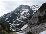 Veliki vrh, DleskovecTolsti vrh