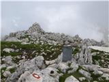 Kalški grebenvrh Kalškega grebena