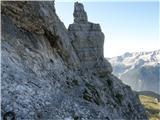 MontažPot s planine Pecol proti bivaku Suringar