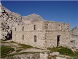 Žrd (2324m)Utrdbe.