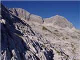 Žrd (2324m)Visoki Kanin (2587m) levo in Krnica (2441m) desno.