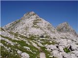 Žrd (2324m)Bivak Marrusich, levo Vrh Grjuda in desno zadaj Žrd.