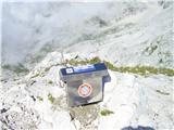 Turska goraVrh Turske gore