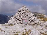 Križevnik, Velika Zelenica in Veliki vrhVpisna skrinjica na Velikem vrhu.
