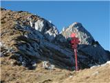 Gorski maraton 4 občinPogled proti domu Zorka Jelinčiča, vrhove GM4O obide.