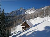 StrelovecKnezova planina