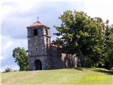 Od Socerba do Ankaranastara cerkev sv. Socerb nad Artižami
