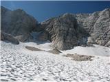Visoki Kaninproti severni steni Kanina