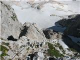 Visoki Kaninše pogled dol na kaninski ledenik