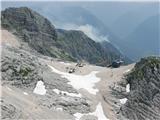 Visoki Kaninvečina obiskovalcev Kanina uživa le v vožnji z gondolo in kratkimi sprehodi okoli razpadajočih objektov