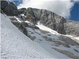 Visoki Kaninv nadaljevanju je še vse pod snegom