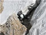 Visoki Kaninponekod je bila jeklenica neuporabna pod snegom
