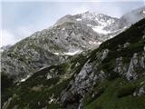 Kalška gorakdor čaka dočaka - Grintovec danes ob 12h
