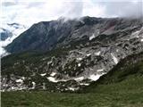 Kalška goraKalce