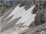 Kalška gorasnežišča na melišču - najbolje jih je prečiti čim nižje