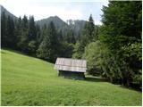 Podgorska planina / Maria Elender Alm