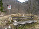 Žovneško jezero - grad_zovnek