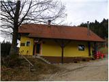 Dom na Čreti