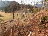 poljana - Andrejev vrh