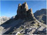 Torre di Toblin / Toblinger Knoten