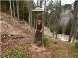Leše - bivak_suska_bajta
