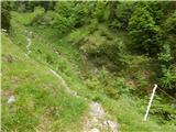 povlje - Krničarjeva koča na planini Javornik