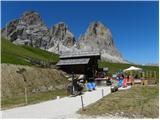 Passo Sella - sassopiatto___plattkofel
