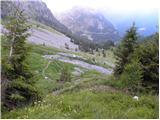 Plockenpass - creta_di_collinetta___cellon